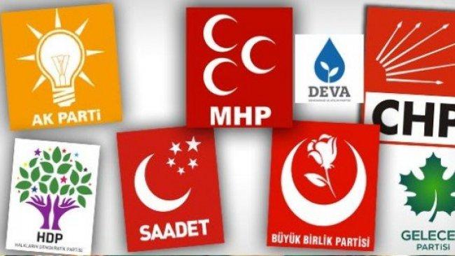 Avrasya anketinde AKP ve MHP'ye şok!